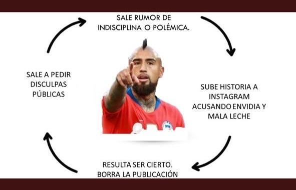 Vidal atrapado en sus redes