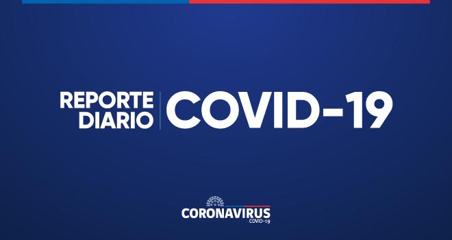 El Minsal registró en su reporte diario de COVID-19: 989 nuevos casos.